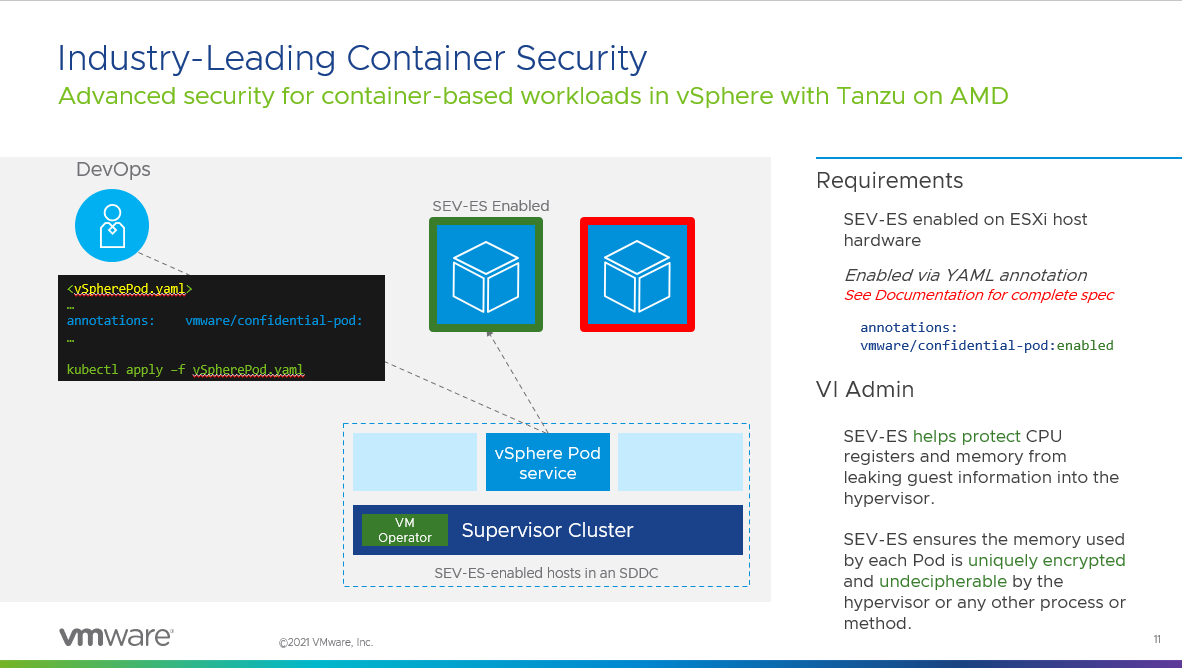 Confidential Containers for vSphere Pods on AMD