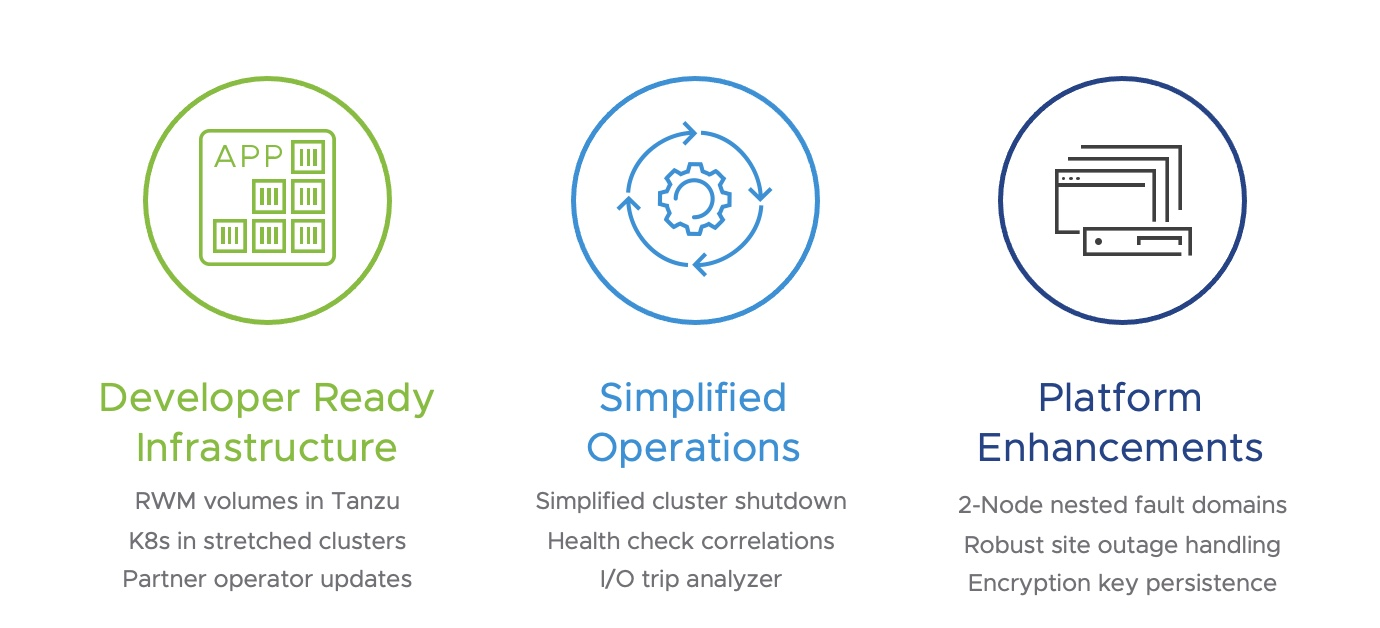 Overview - vSAN 7 Update 3