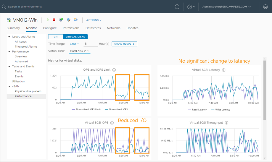 Impact from VMs not using IOPS limits