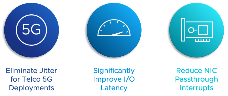 Reduced Latency for Telco Workloads